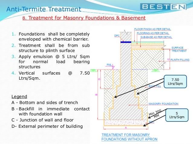 Termite Anti Termite Chemical