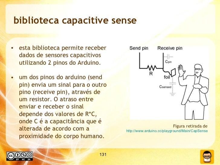 biblioteca capacitive sense <ul><li>esta biblioteca permite receber dados de sensores capacitivos utilizando 2 pinos do Ar...