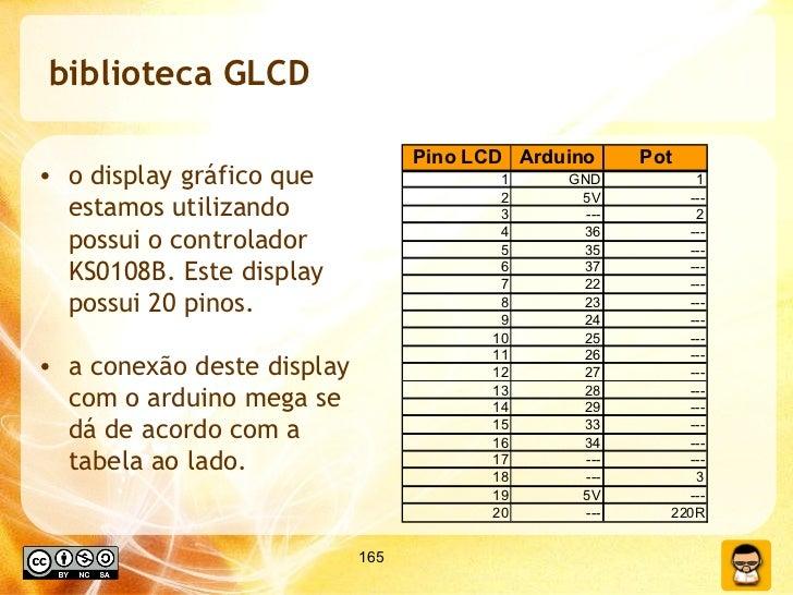 biblioteca GLCD <ul><li>o display gráfico que estamos utilizando possui o controlador KS0108B. Este display possui 20 pino...
