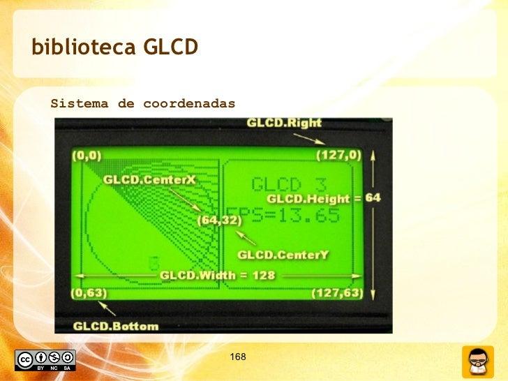 biblioteca GLCD <ul><ul><li>Sistema de coordenadas </li></ul></ul>