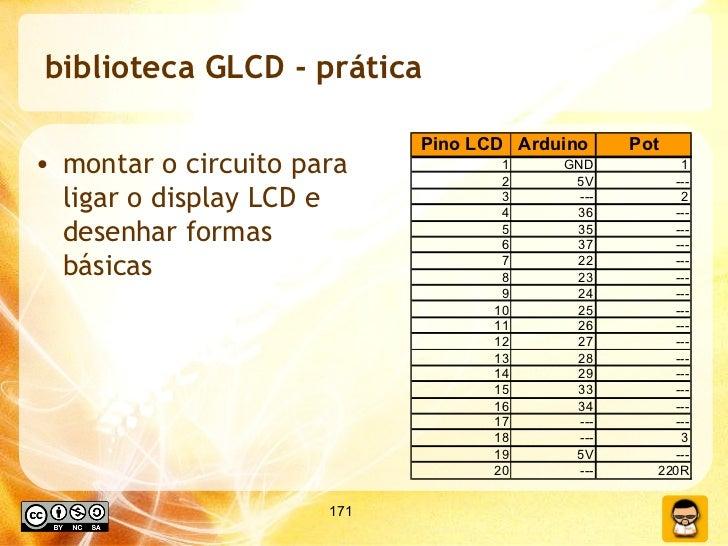 biblioteca GLCD - prática <ul><li>montar o circuito para ligar o display LCD e desenhar formas básicas </li></ul>