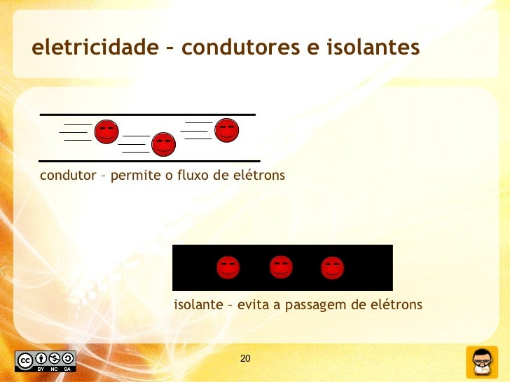 eletricidade – condutores e isolantes isolante – evita a passagem de elétrons condutor – permite o fluxo de elétrons