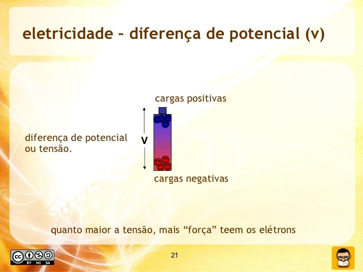 """eletricidade – diferença de potencial (v) cargas negativas quanto maior a tensão, mais """"força"""" teem os elétrons  diferença..."""