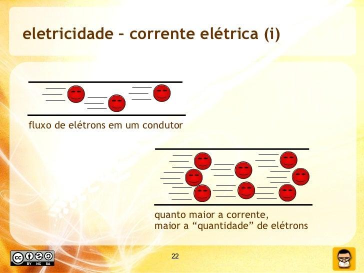 """eletricidade – corrente elétrica (i) quanto maior a corrente,  maior a """"quantidade"""" de elétrons  fluxo de elétrons em um c..."""