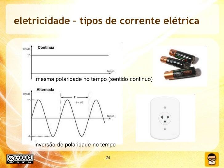 eletricidade – tipos de corrente elétrica inversão de polaridade no tempo mesma polaridade no tempo (sentido continuo)
