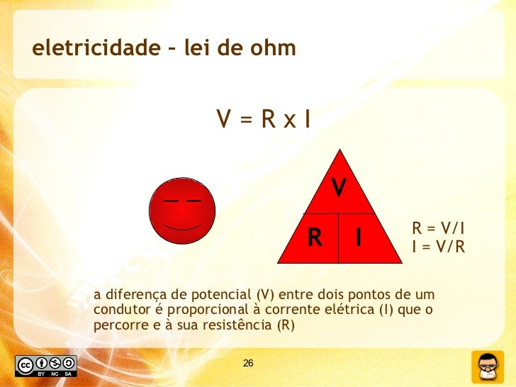 eletricidade – lei de ohm V = R x I a diferença de potencial (V) entre dois pontos de um  condutor é proporcional à corren...
