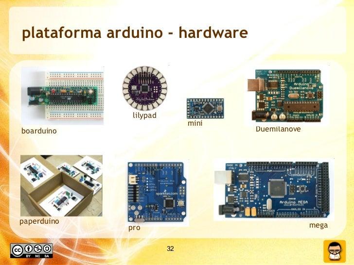 plataforma arduino - hardware <ul><li>Duemilanove </li></ul>mini lilypad boarduino paperduino mega pro