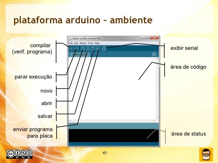 plataforma arduino – ambiente área de código área de status compilar  (verif. programa) parar execução novo abrir salvar e...