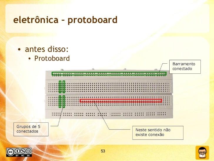 eletrônica – protoboard <ul><li>antes disso:  </li></ul><ul><ul><li>Protoboard </li></ul></ul>