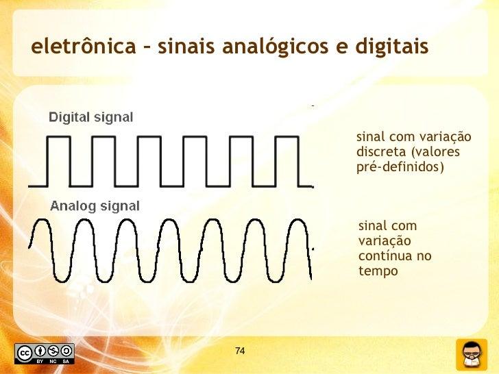 eletrônica – sinais analógicos e digitais  sinal com variação contínua no tempo sinal com variação discreta (valores pré-d...
