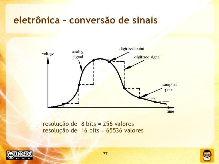 eletrônica – conversão de sinais resolução de  8 bits = 256 valores resolução de  16 bits = 65536 valores