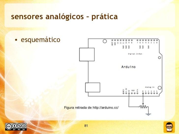 sensores analógicos – prática  <ul><li>esquemático </li></ul>Figura retirada de http://arduino.cc/