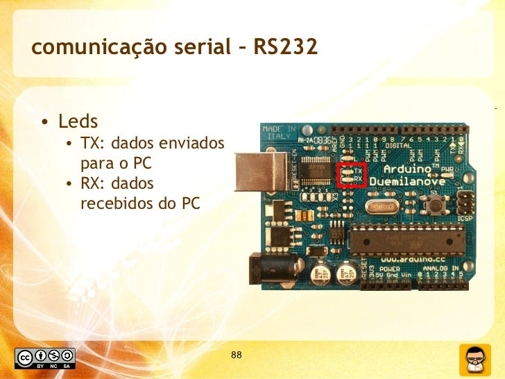 comunicação serial – RS232 <ul><li>Leds </li></ul><ul><ul><li>TX: dados enviados para o PC </li></ul></ul><ul><ul><li>RX: ...