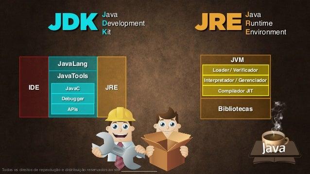 Curso de Java #03 - Instalando JDK Java Slide 3