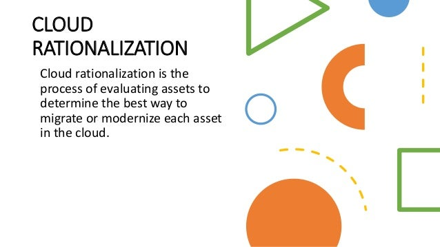 Cloud Adoption Plan - Planning phase Slide 3