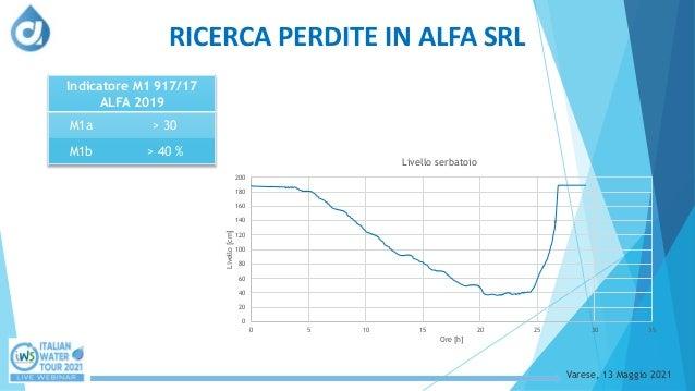 Alfa ad alta tecnologia: a Varese le falle nella rete idrica le prelocalizza il satellite Slide 3