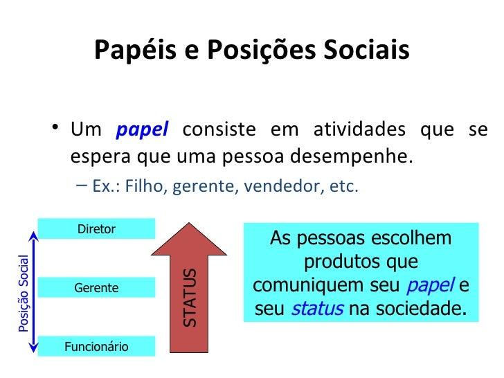Papéis e Posições Sociais                 • Um papel consiste em atividades que se                   espera que uma pessoa...