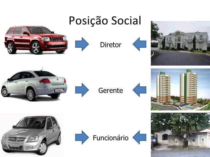Posição Social      Diretor     Gerente    Funcionário
