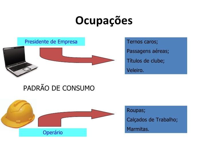 OcupaçõesPresidente de Empresa       Ternos caros;                            Passagens aéreas;                           ...