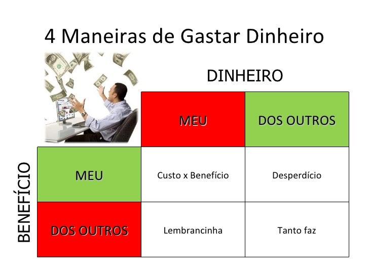 4 Maneiras de Gastar Dinheiro                                    DINHEIRO                              MEU            DOS ...