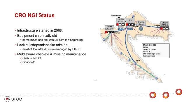 Updates from Croatia (Emir Imamagic) Slide 2