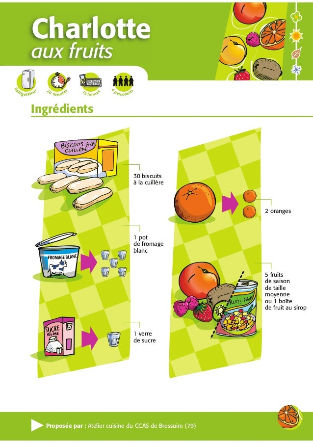 Charlotte          aux fruitséf              20R                                  12             s   pe                   ...