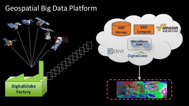 Digital Globe Presentation for Earth Observation in the Cloud Demo Day