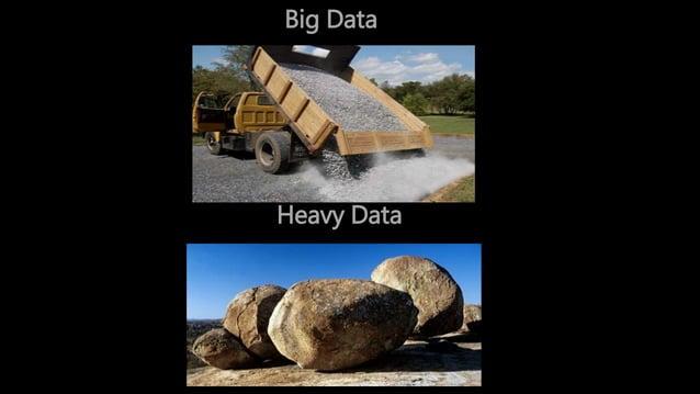 Heavy Data Big Data