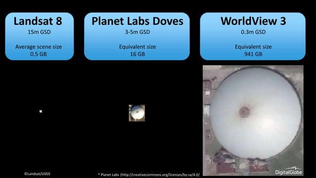 1900x size of Landsat8 60x size of PlanetLabs Landsat 8 15m GSD Average scene size 0.5 GB Planet Labs Doves 3-5m GSD Equiv...