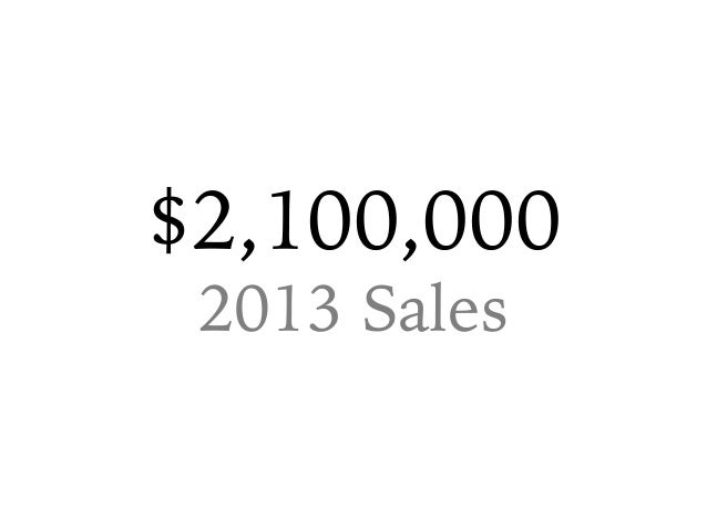 $1,540 2013 Gross Profit Per Sale