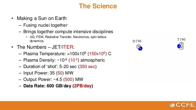 Shaun de Witt: Example for an EOSC-hub Competence Centre example - Fusion Slide 3