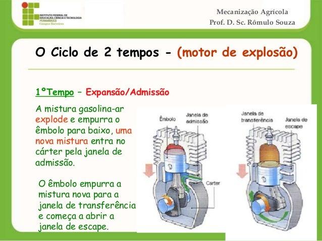 11ce06b46e2 03 funcionamento do motor