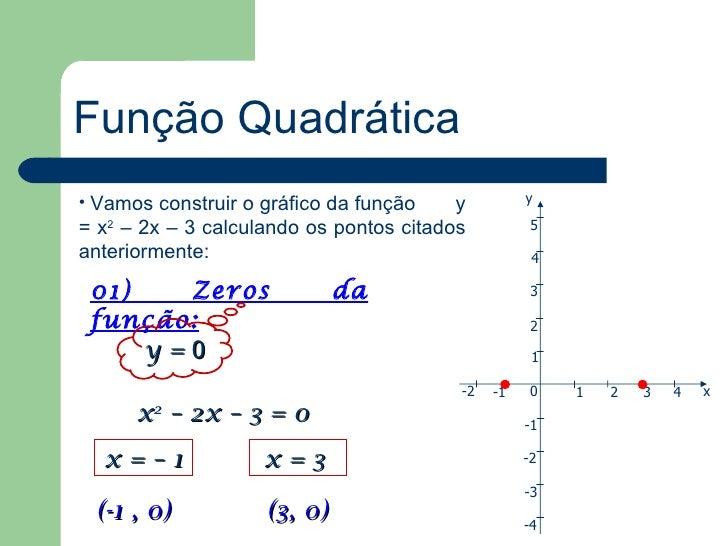 03 Função Quadrática Parte Iii Gráfico