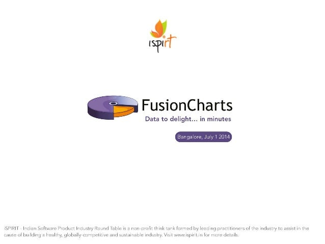 FusionCharts Presentation for IT Minister @iSPIRT Event - Conclave for India as Product Nation #1