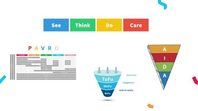 Retenční analýza - krok za krokem Slide 3