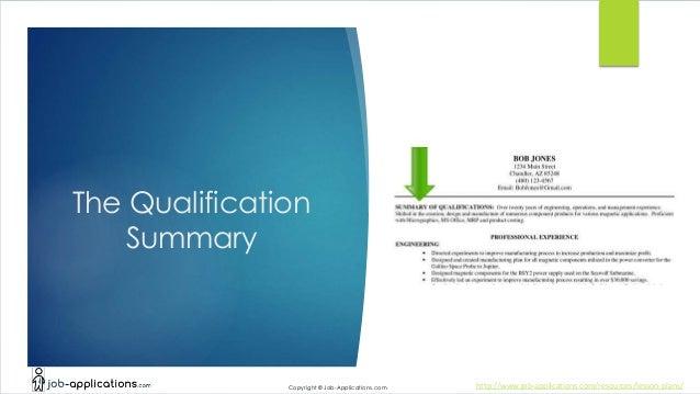 JobApplicationscom Resume Lesson Plan
