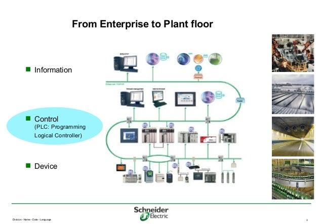 20070925 03 - La qualimétrie en environnement industriel (Schneider automation) Slide 3
