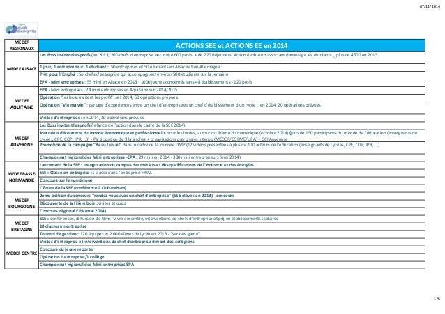07/11/2014  MEDEF  REGIONAUX ACTIONS SEE et ACTIONS EE en 2014  Les Boss invitent les profs (en 2013, 200 chefs d'entrepri...