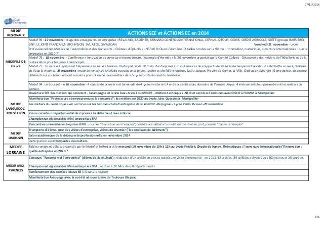 07/11/2014  MEDEF  REGIONAUX ACTIONS SEE et ACTIONS EE en 2014  Medef 95 : 20 novembre : stage des enseignants en entrepri...