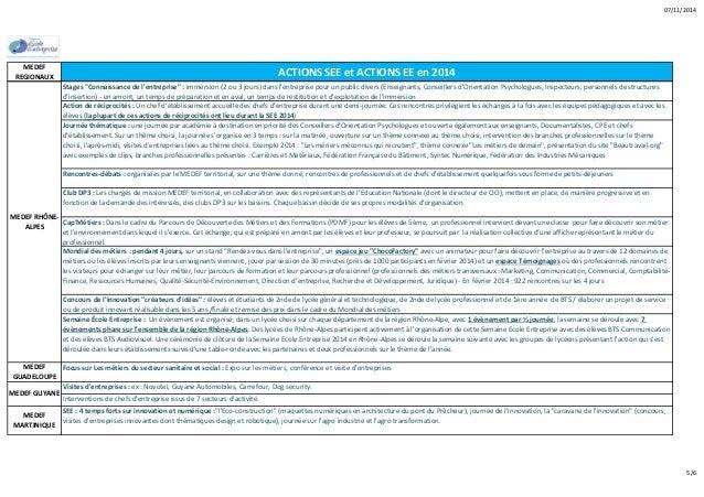 """07/11/2014  MEDEF  REGIONAUX ACTIONS SEE et ACTIONS EE en 2014  Stages """"Connaissance de l'entreprise"""" : immersion (2 ou 3 ..."""