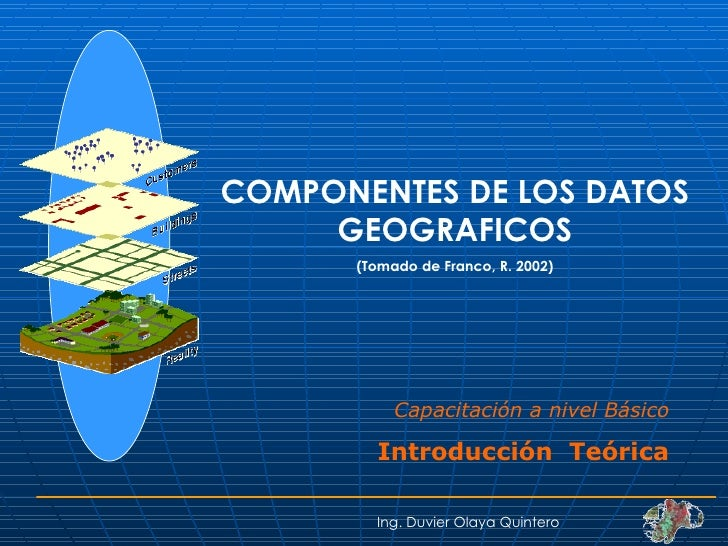 COMPONENTES DE LOS DATOS GEOGRAFICOS (Tomado de Franco, R. 2002) Ing. Duvier Olaya Quintero Capacitación a nivel Básico In...