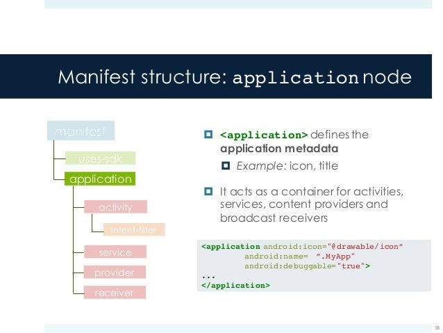 what is application manifest in android