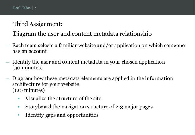 Third Assignment: Diagram the user and content metadata relationship Paul Kahn | 1 — Each team selects a familiar website...