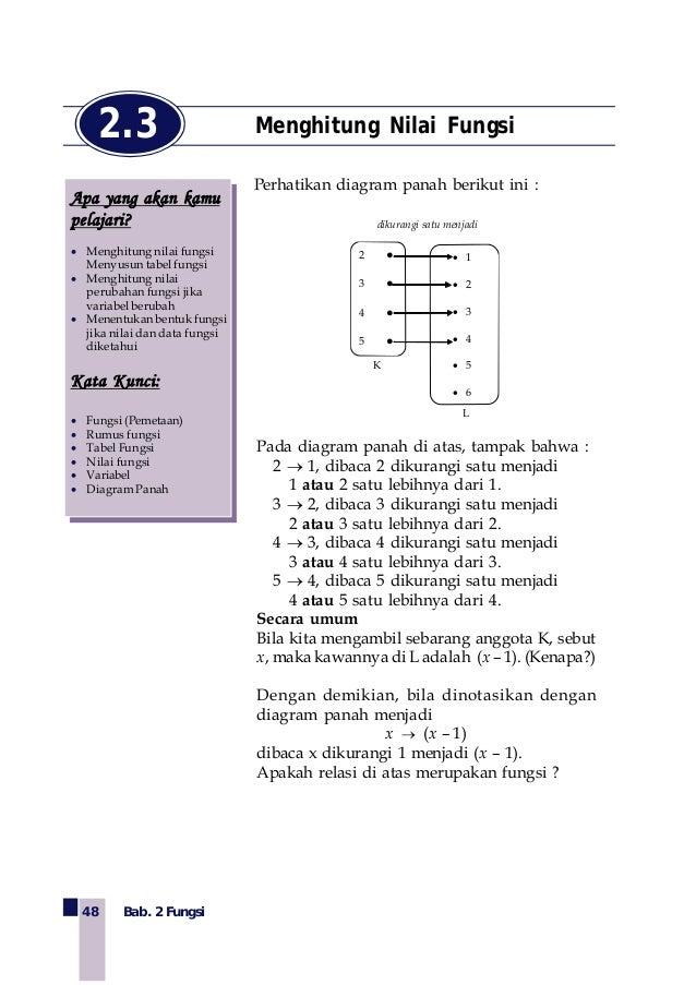 03 matematika kls 8 bab 2 20 48 bab 2 fungsi perhatikan diagram panah ccuart Images