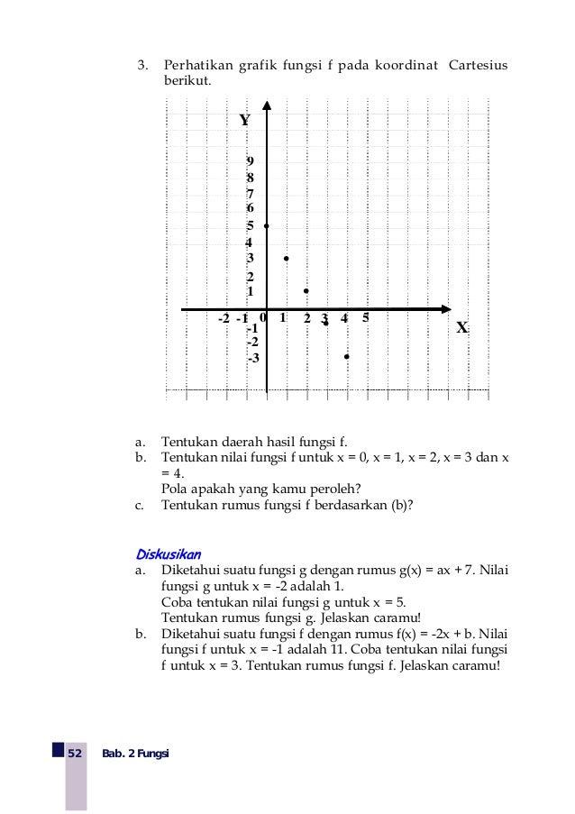 03 matematika kls 8 bab 2 latihan 23 24 ccuart Image collections