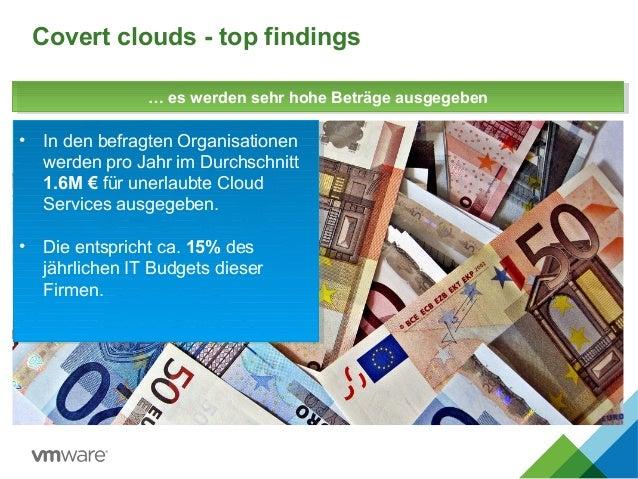 Covert clouds - top findings • In den befragten Organisationen werden pro Jahr im Durchschnitt 1.6M € für unerlaubte Cloud...