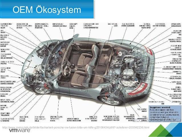 Zulieferer http://www.motor-talk.de/bilder/facharbeit-porsche-vw-fusion-bitte-um-hilfe-g25106434/p997-zulieferer-i20354223...