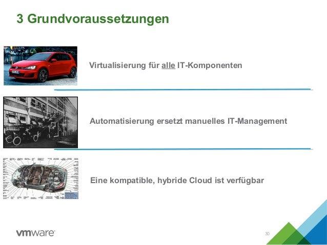 3 Grundvoraussetzungen 30 1 2 3 Virtualisierung für alle IT-Komponenten Automatisierung ersetzt manuelles IT-Management Ei...