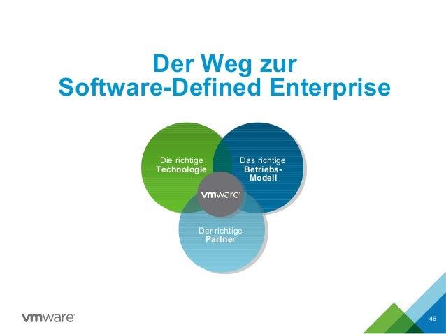 46 Der Weg zur Software-Defined Enterprise Die richtige Technologie Das richtige Betriebs- Modell Der richtige Partner