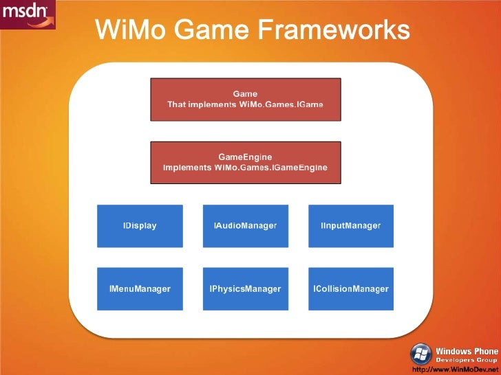 WiMo Game Frameworks<br />